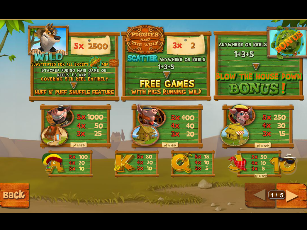 Piggies and the Wolf online free