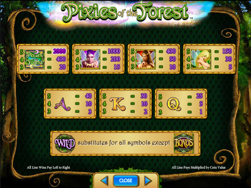 Pixies of the Forest online gratis