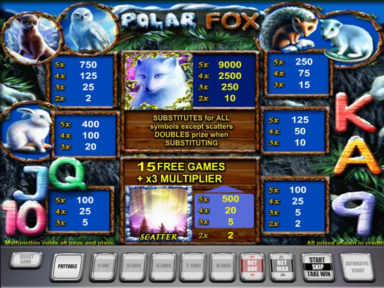 Polar Fox online kostenlos