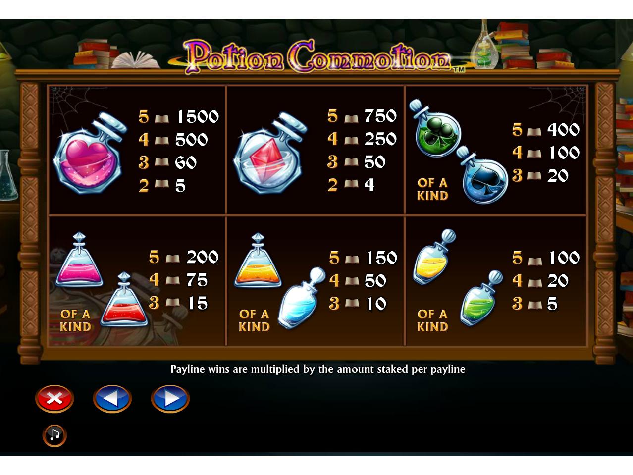 Potion Commotion online gratis