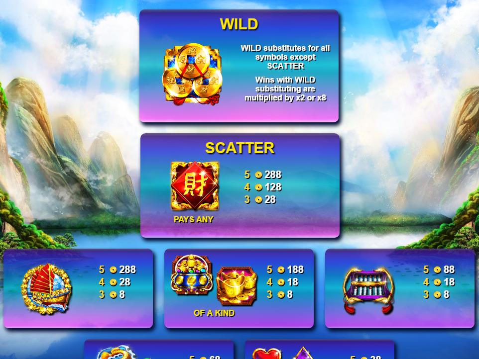 Prosperity Twin online gratis