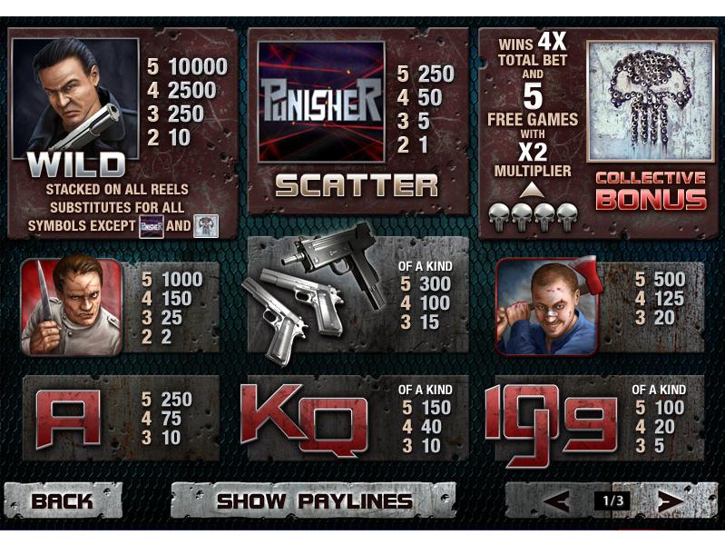 Punisher: War Zone online free