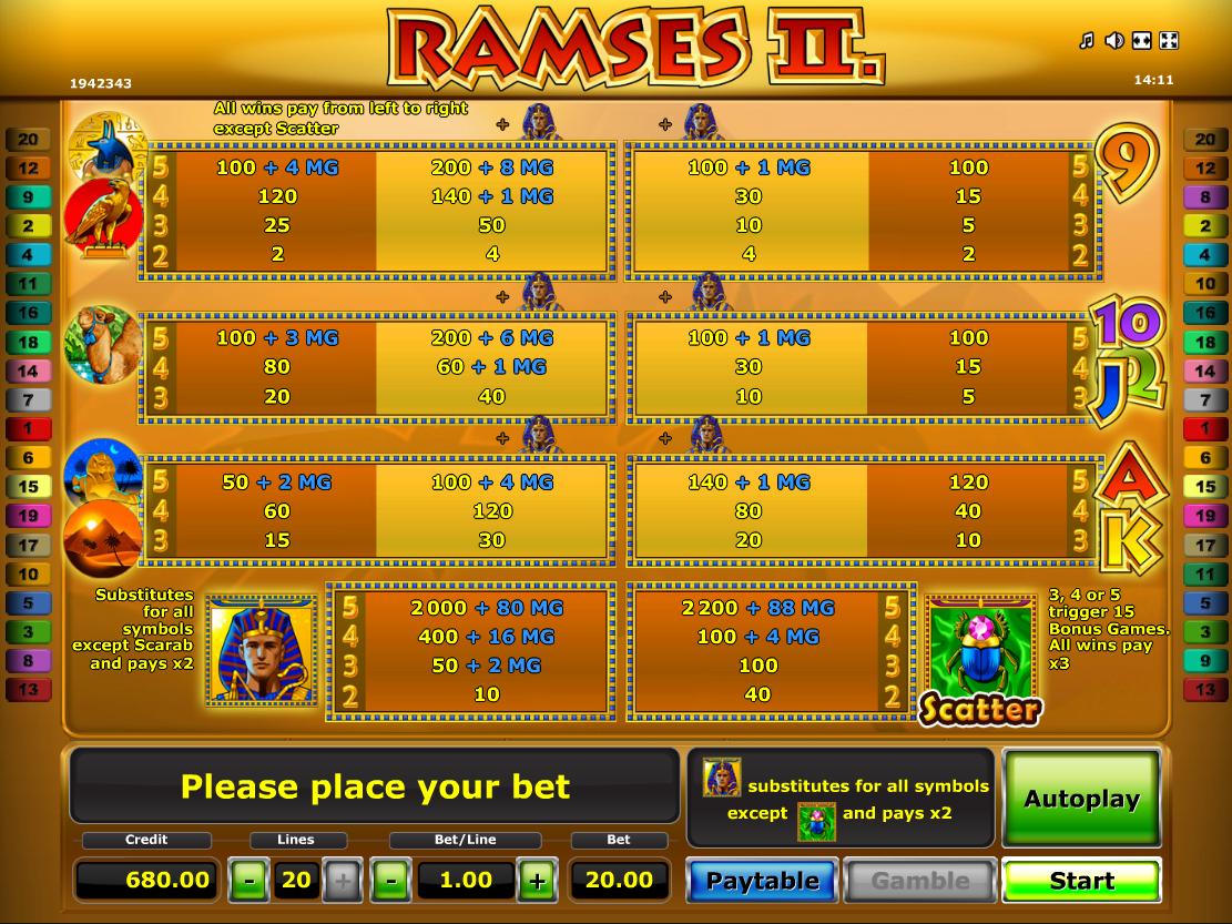 Ramses II online kostenlos