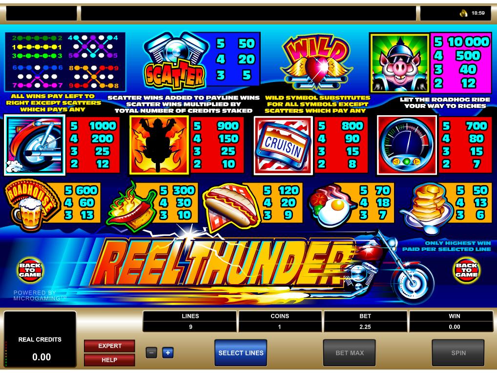 Reel Thunder online kostenlos