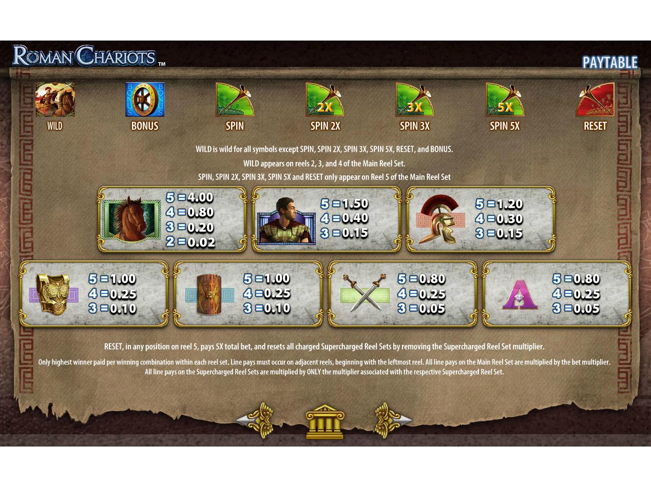 Roman Chariots online gratis