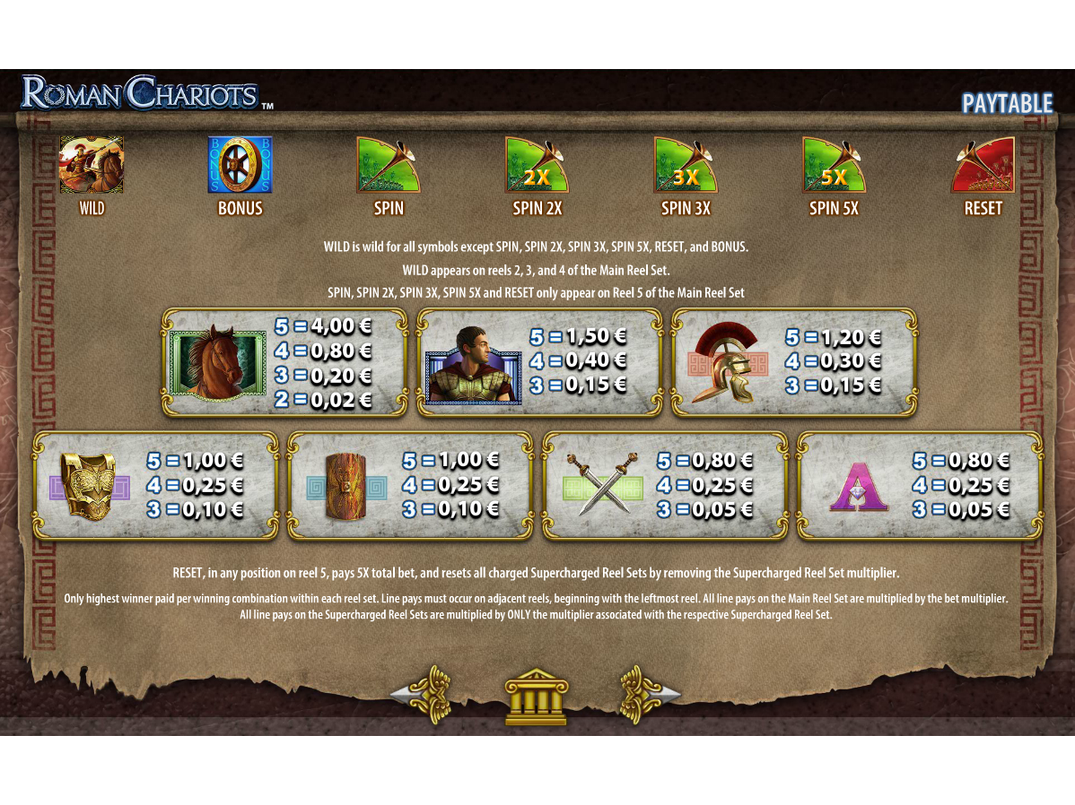 Roman Chariots online kostenlos