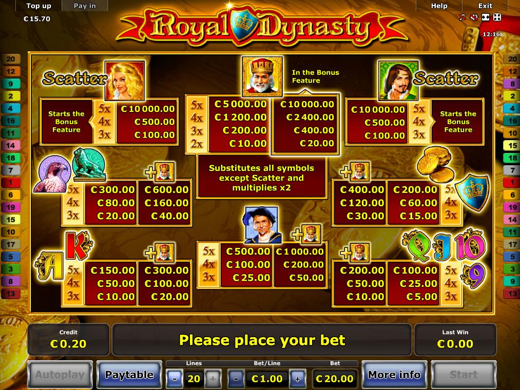 Royal Dynasty online kostenlos
