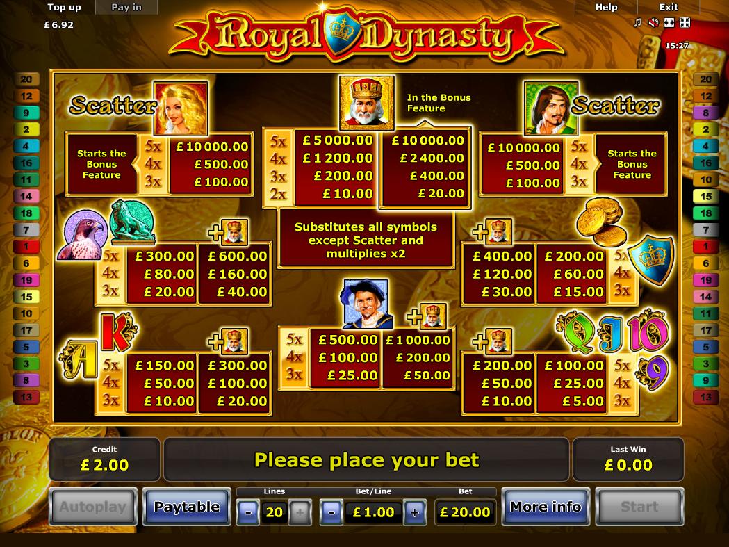 Royal Dynasty online free