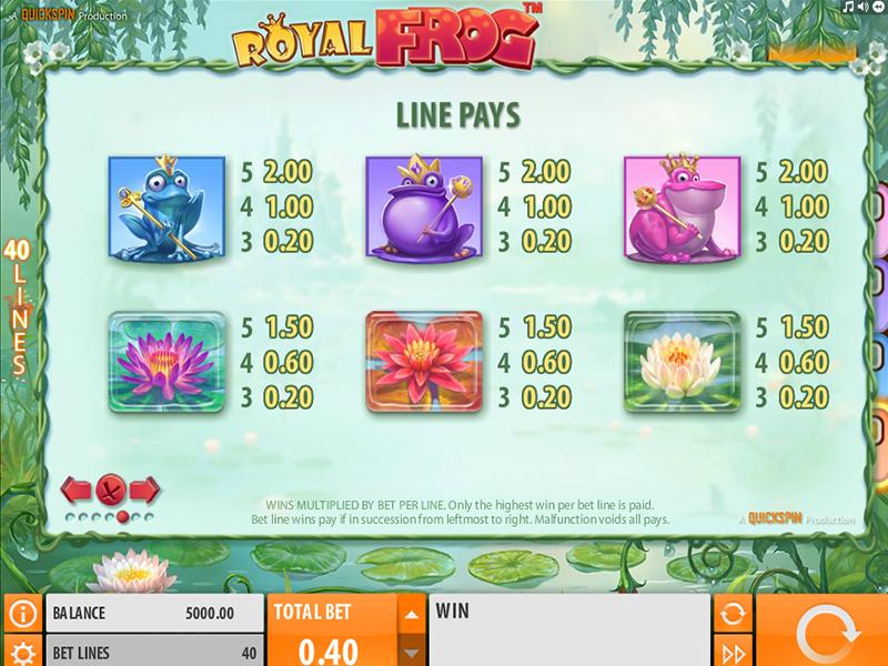 Royal Frog online free