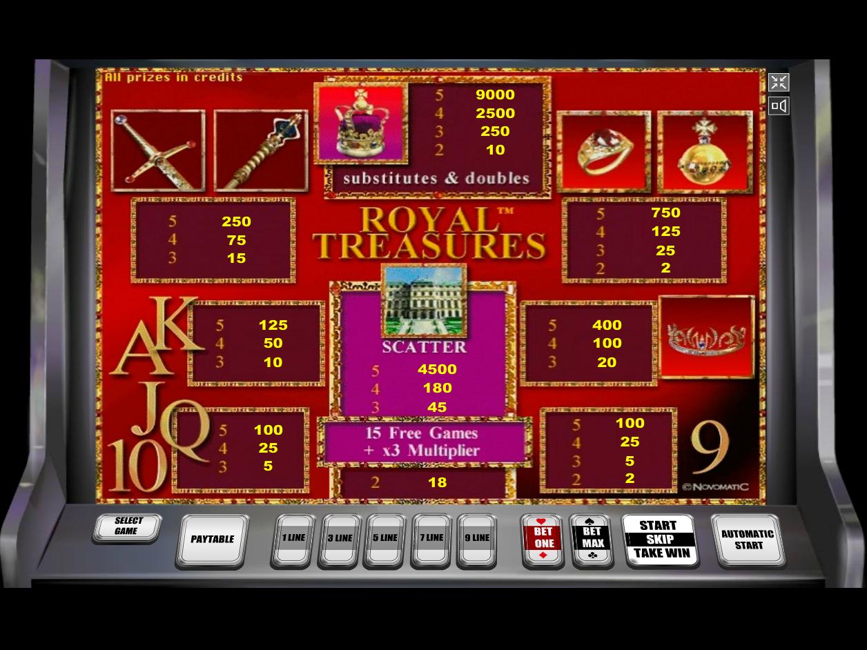 Royal Treasures online kostenlos