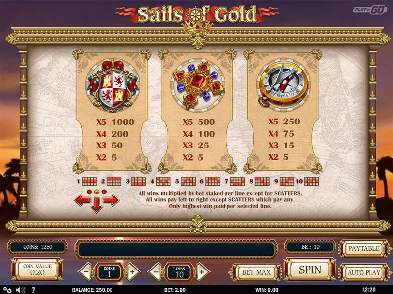 Sails of Gold online gratis