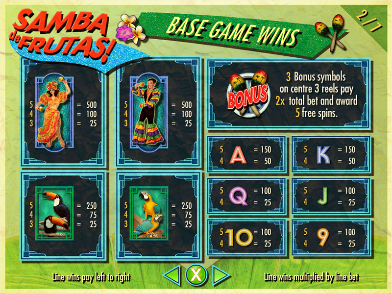 Samba De Frutas online gratis
