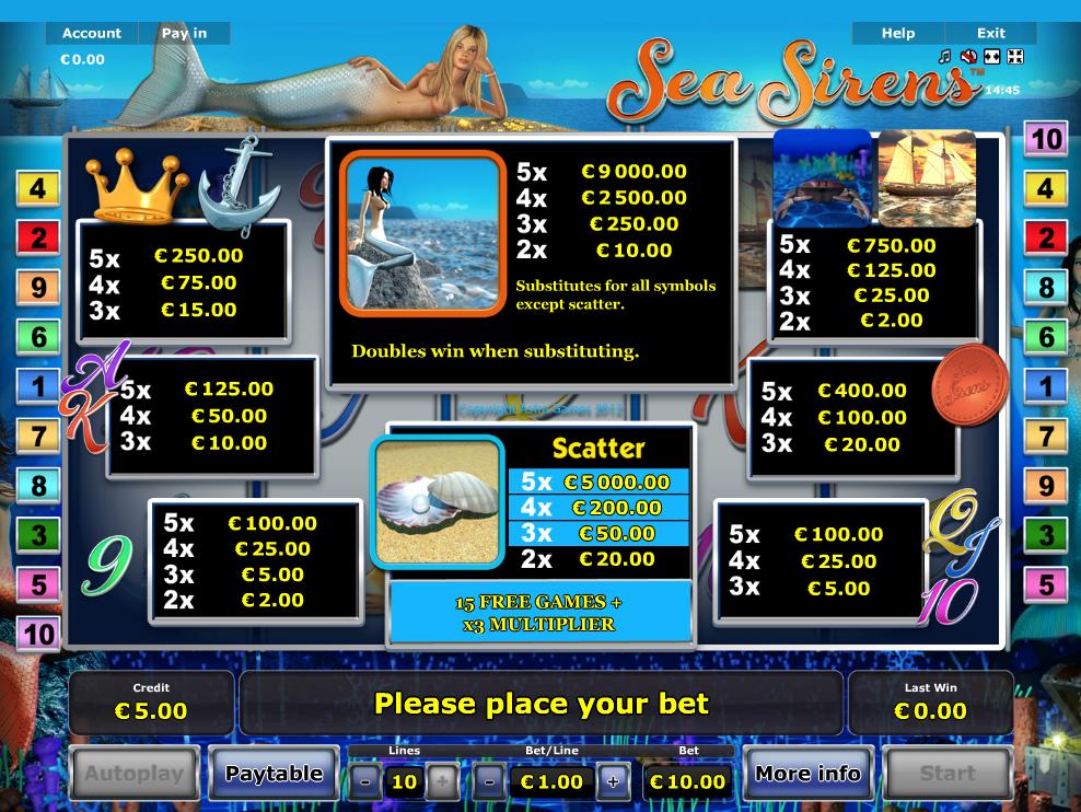 Sea Sirens online kostenlos