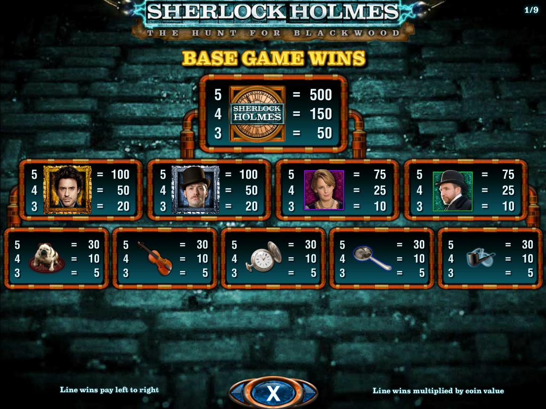 Sherlock Holmes: The Hunt for Blackwood online gratis