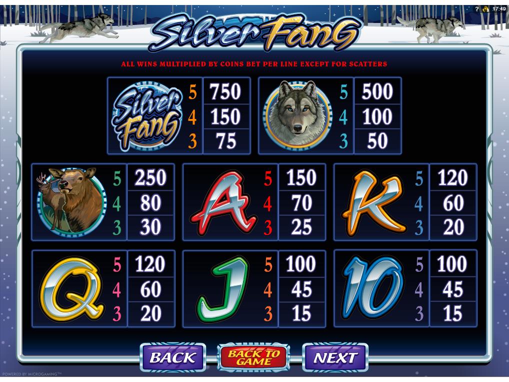 Silver Fang online kostenlos