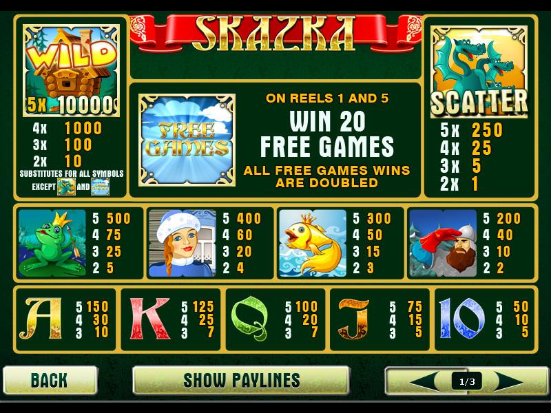 Skazka online free