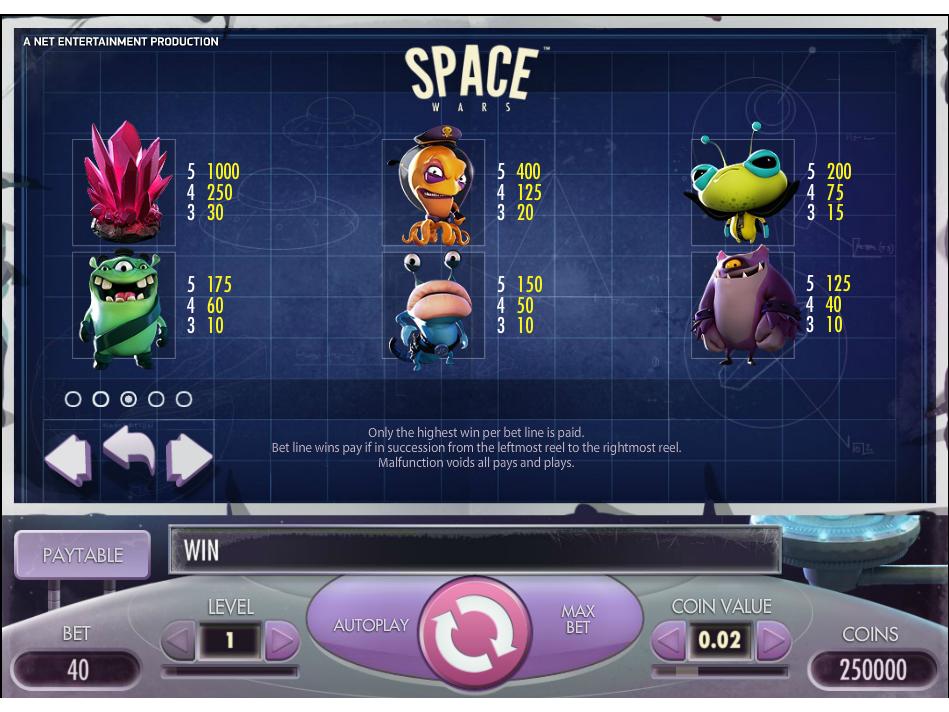 Space Wars online kostenlos