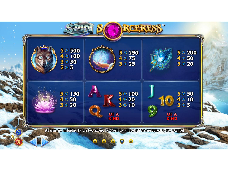 Spin Sorceress online kostenlos