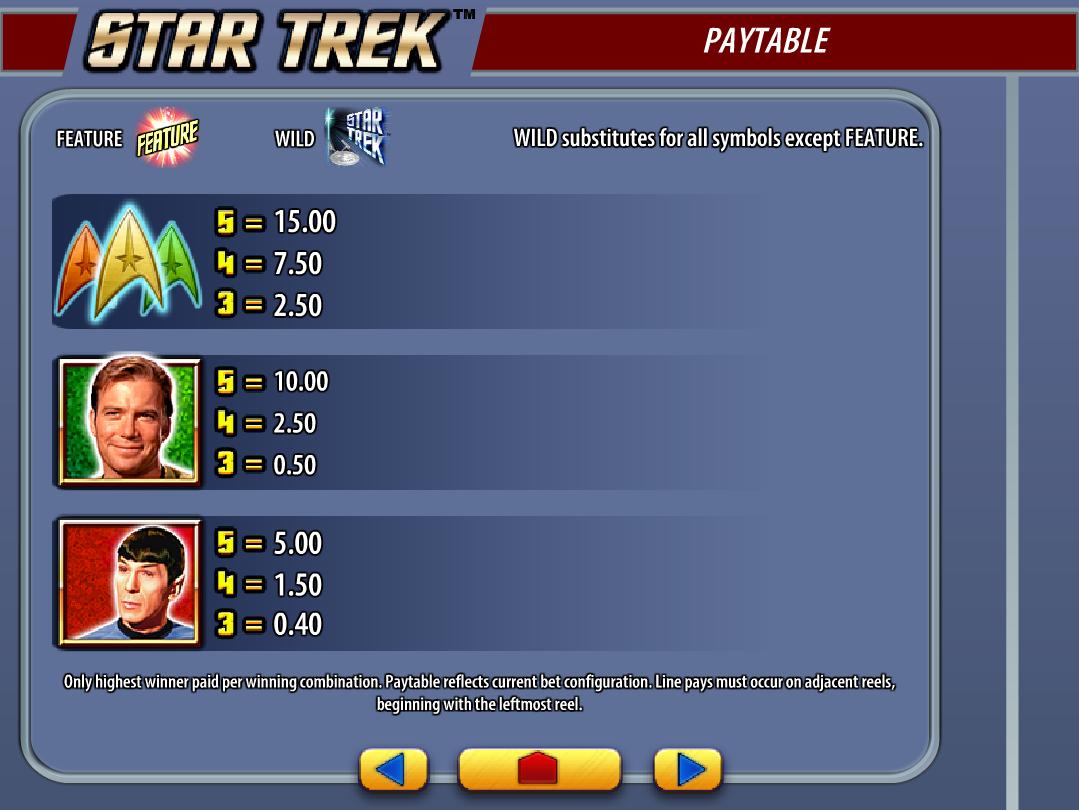 Star Trek: Red Alert online kostenlos
