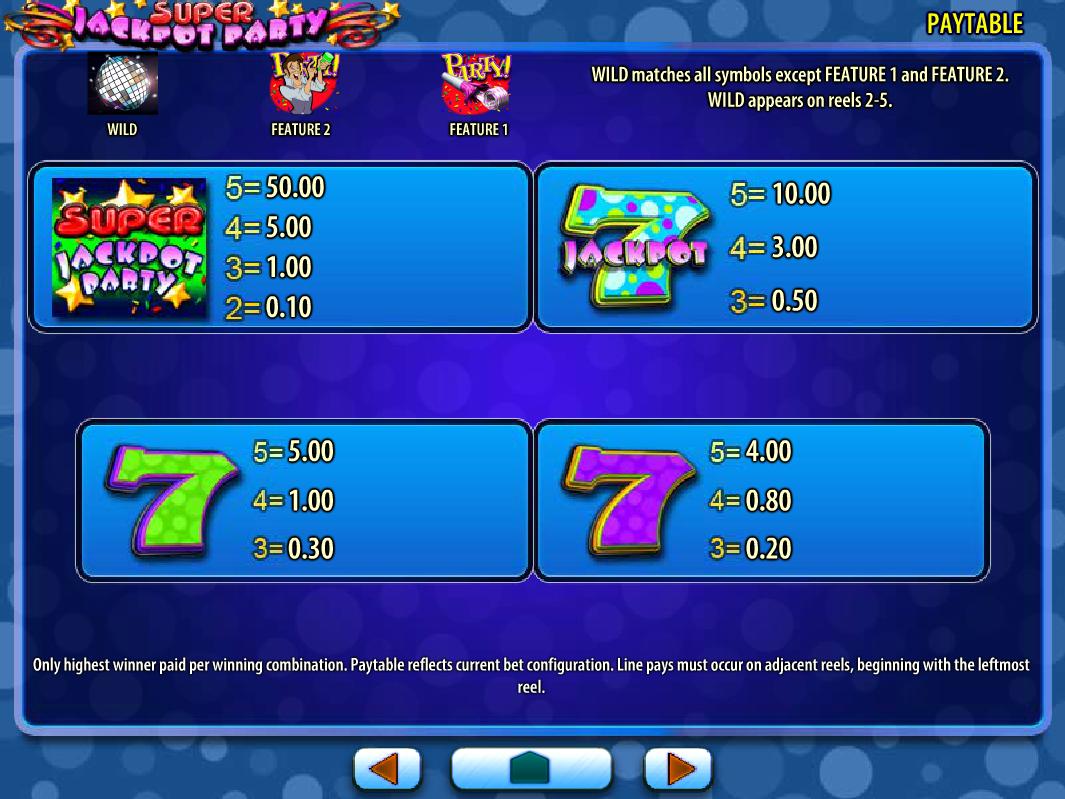 Super Jackpot Party online gratis