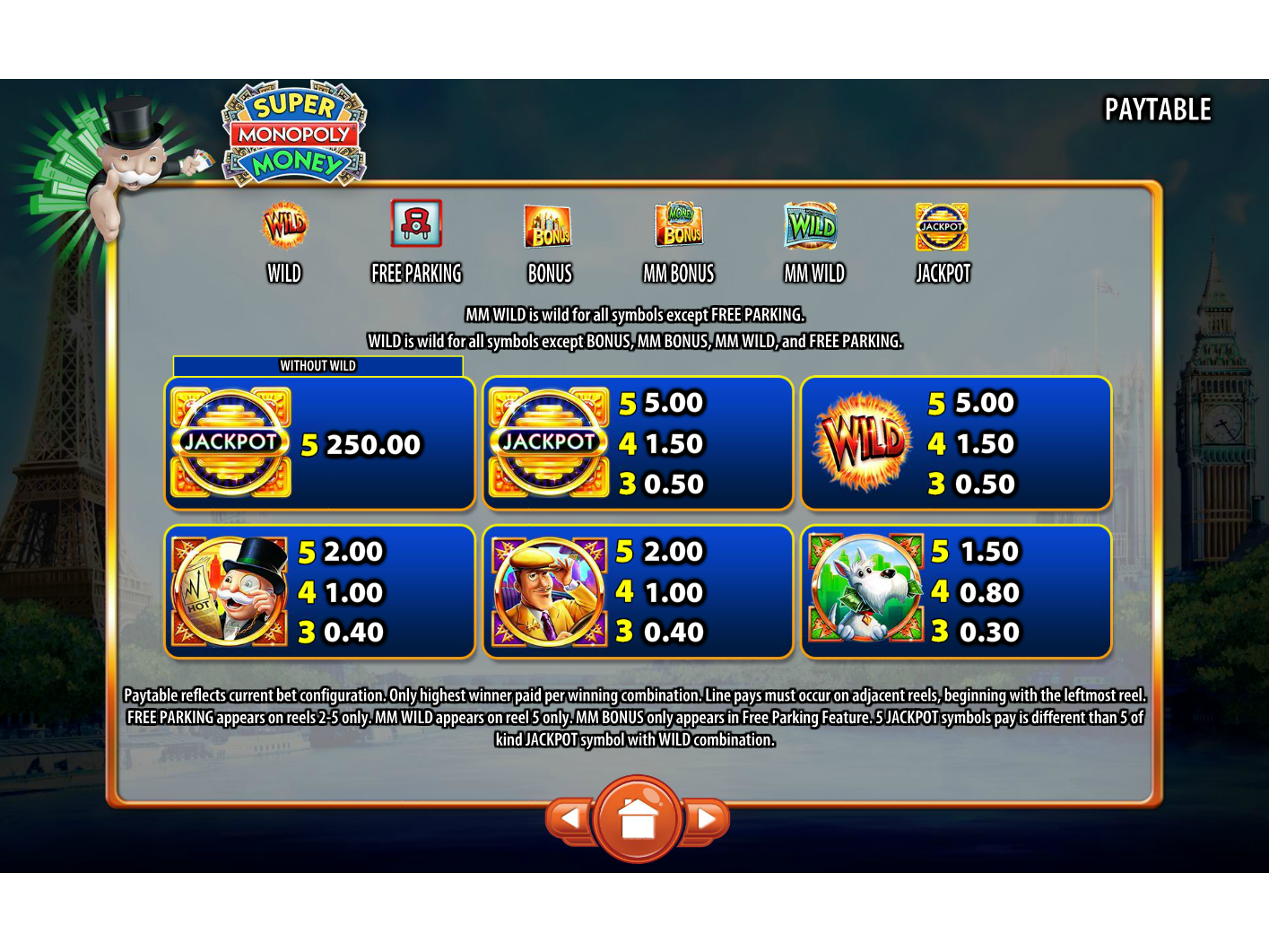 Super Monopoly Money online gratis
