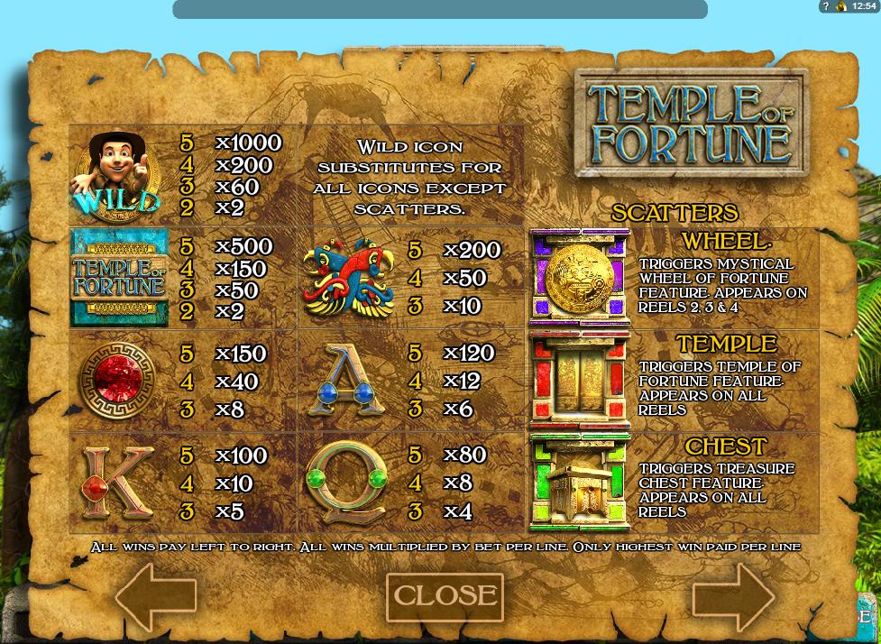 Temple of Fortune online kostenlos