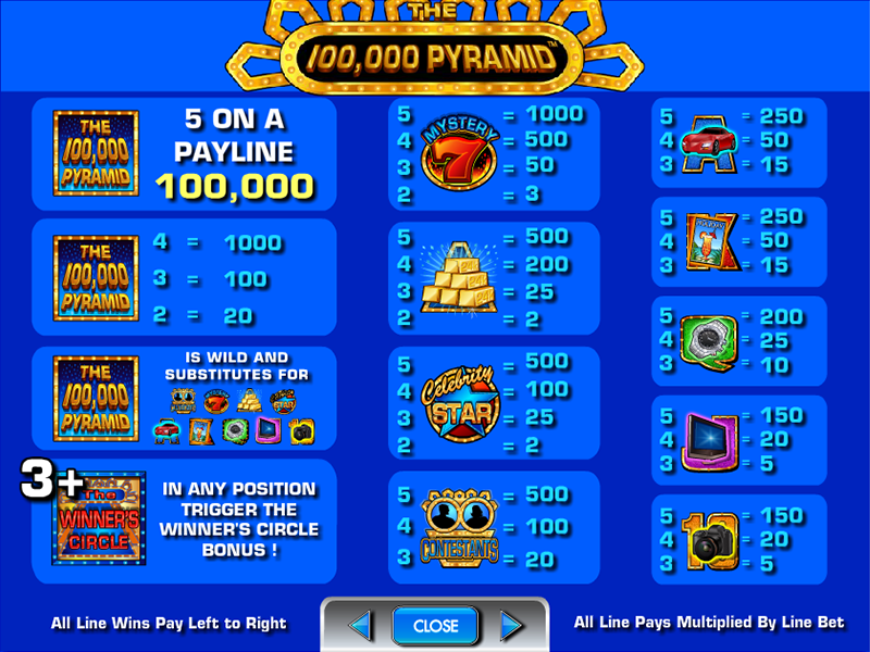The 100,000 Pyramid online gratis