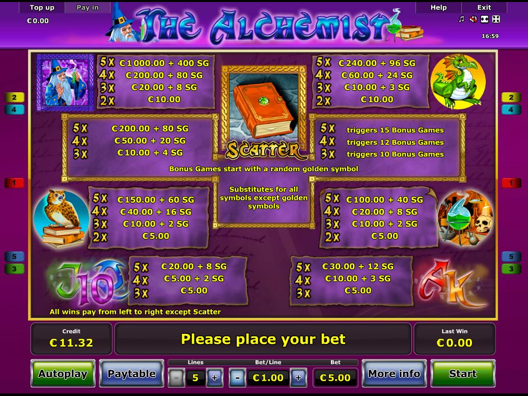 The Alchemist online kostenlos