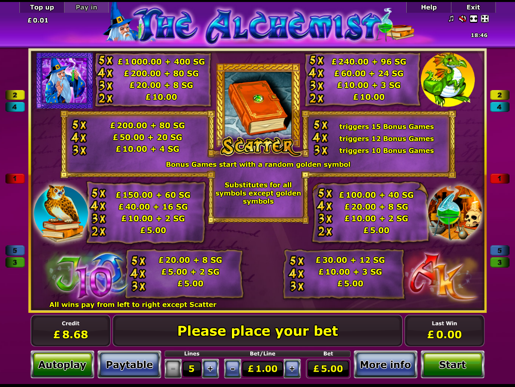 The Alchemist online free