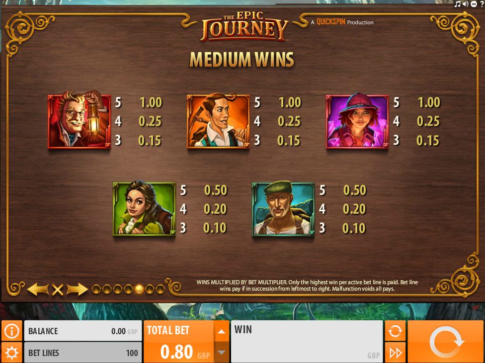 The Epic Journey online free
