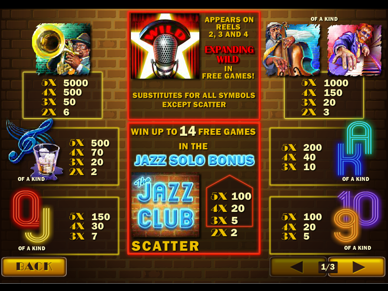 The Jazz Club online free