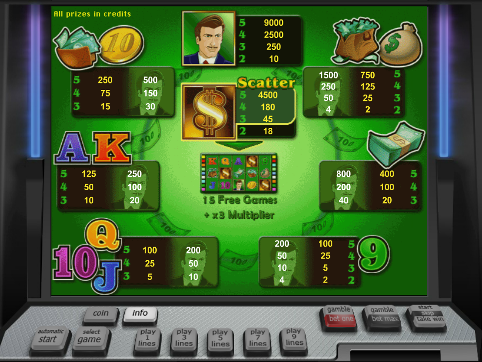 The Money Game online free