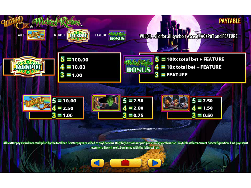 The Wizard of Oz Wicked Riches online gratis