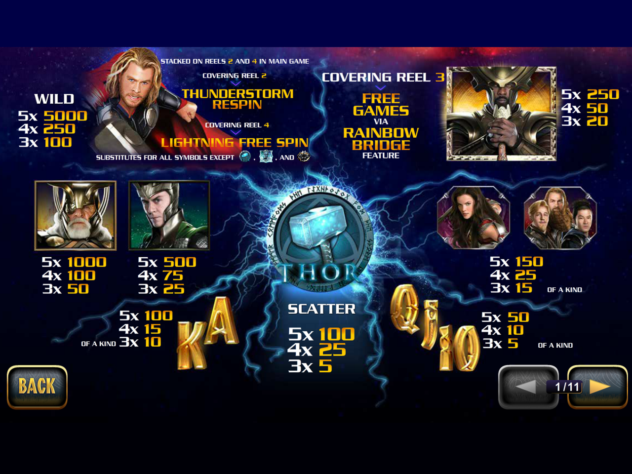 Thor: The Mighty Avenger online free