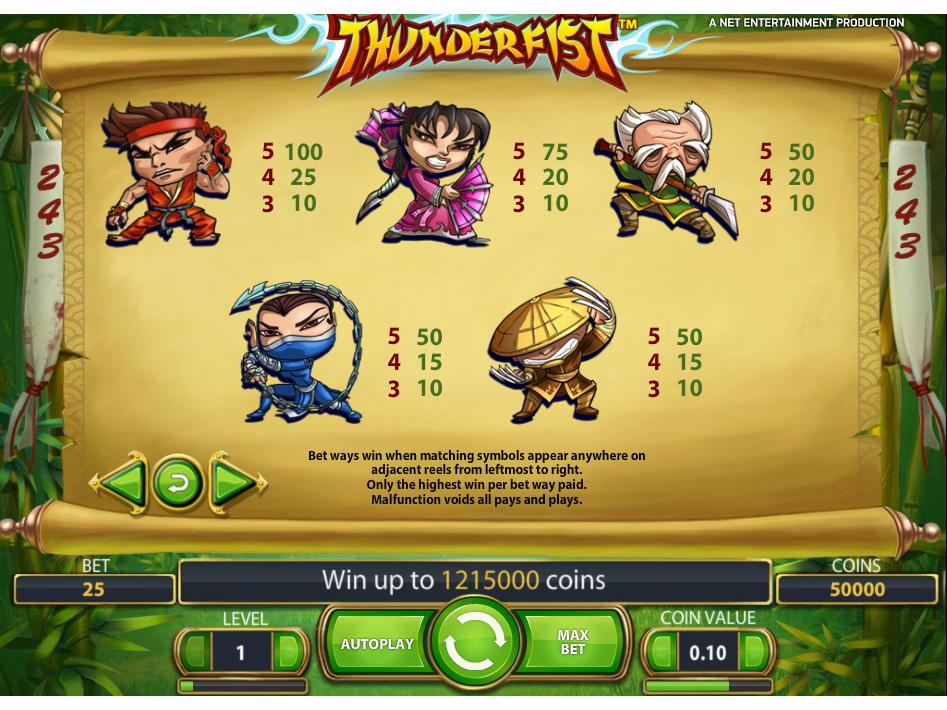Thunderfist online kostenlos