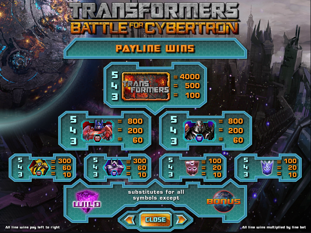 Transformers: Battle for Cybertron online gratis