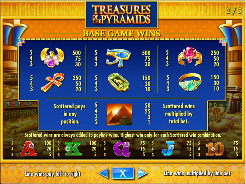 Treasures of the Pyramids online gratis