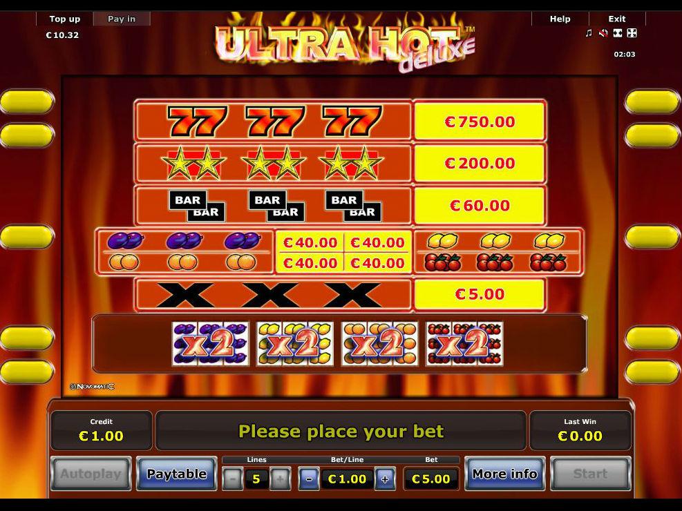Ultra Hot Deluxe online kostenlos