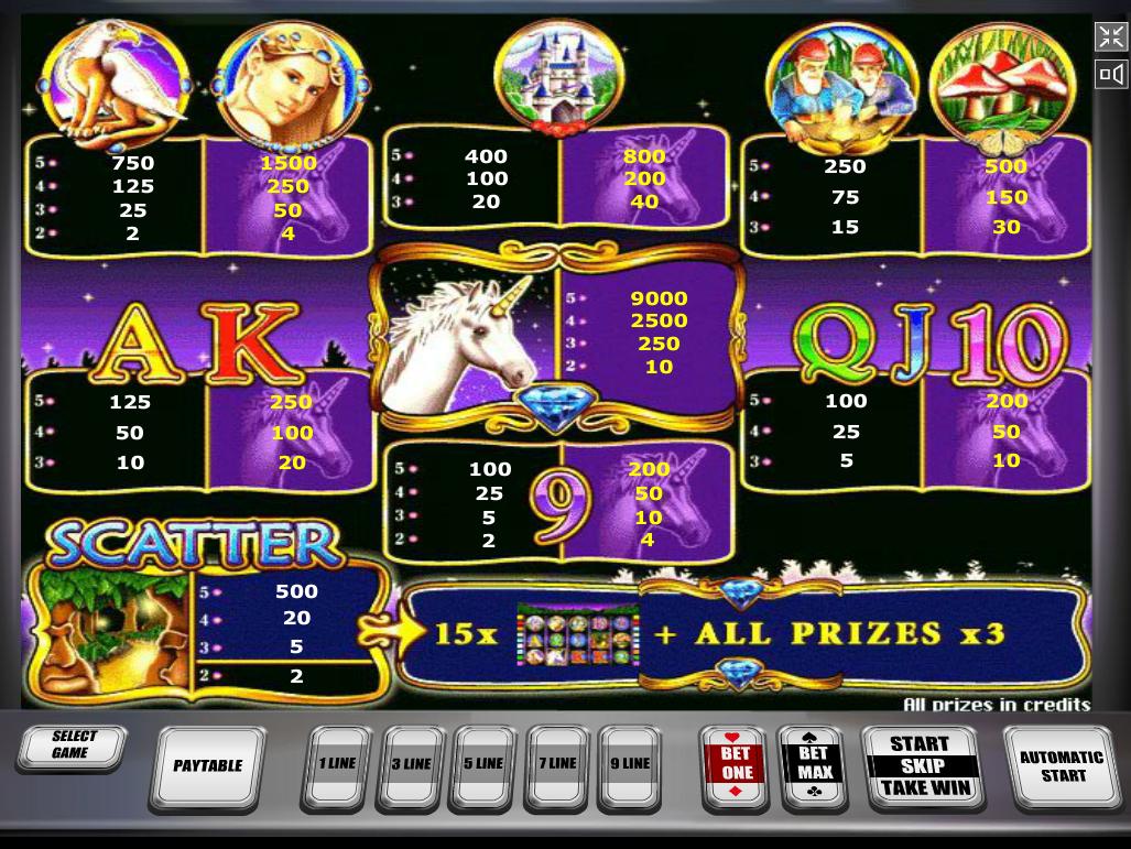 Unicorn Magic online free
