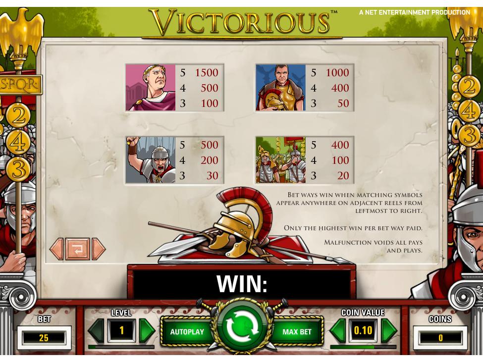 Victorious online kostenlos