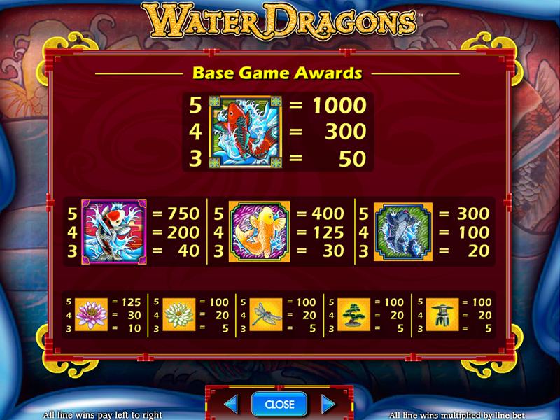 Water Dragons online gratis
