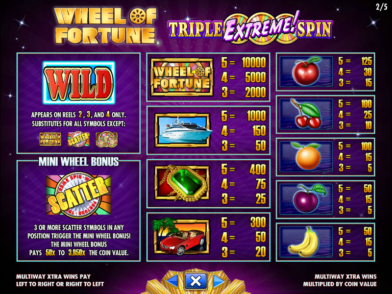 Wheel Of Fortune: Triple Extreme Spin online gratis