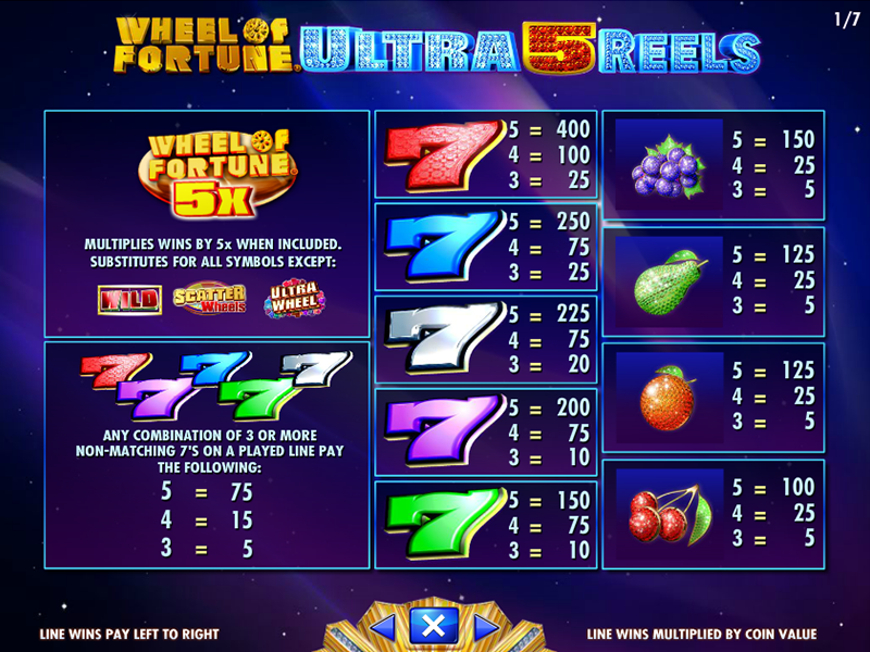 Wheel Of Fortune: Ultra 5 Reels online gratis