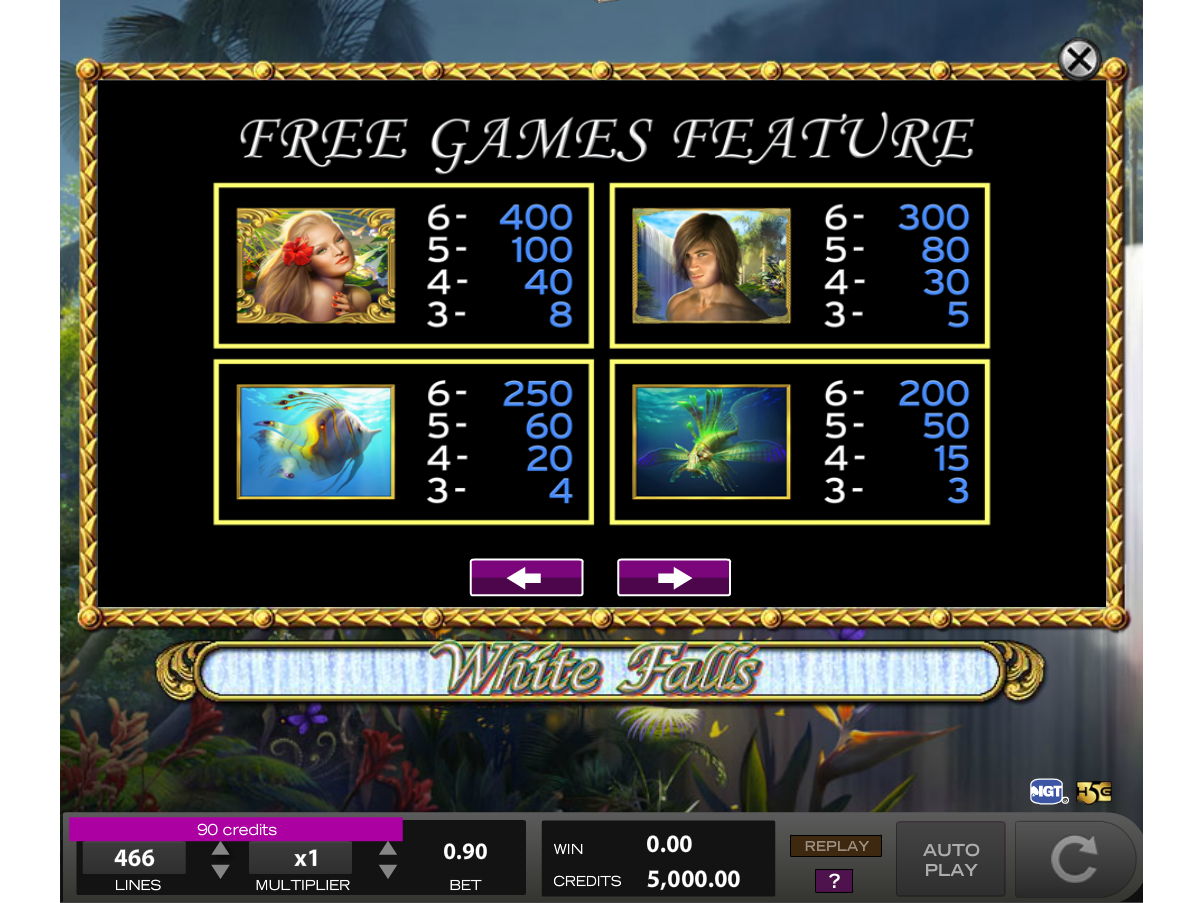 White Falls online gratis
