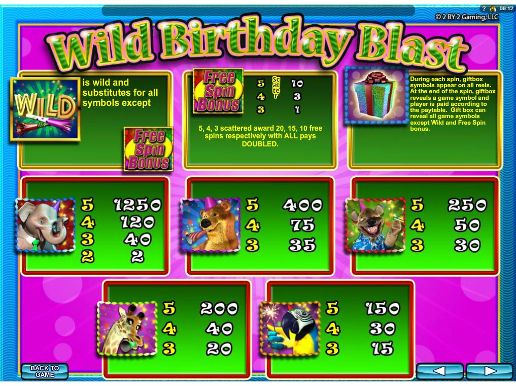 Wild Birthday Blast online kostenlos