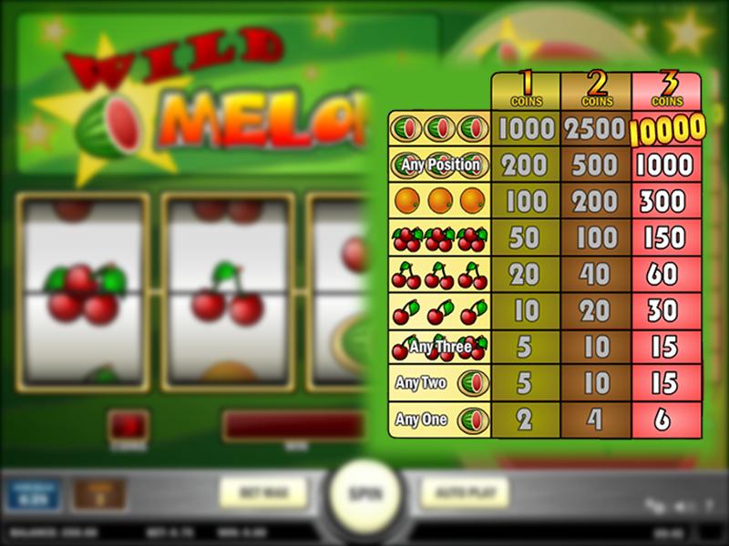 Wild Melon online kostenlos