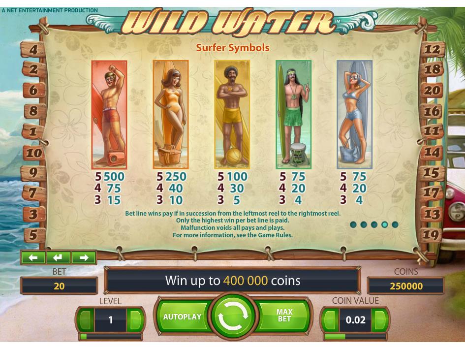 Wild Water online kostenlos