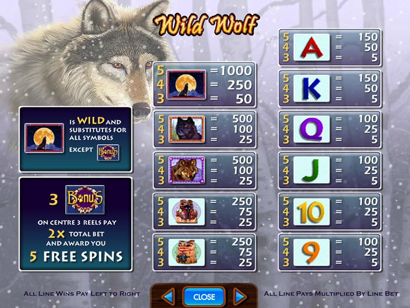 Wild Wolf online gratis