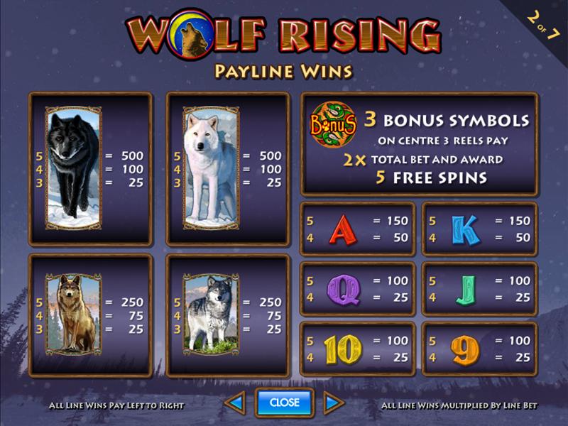 Wolf Rising online gratis