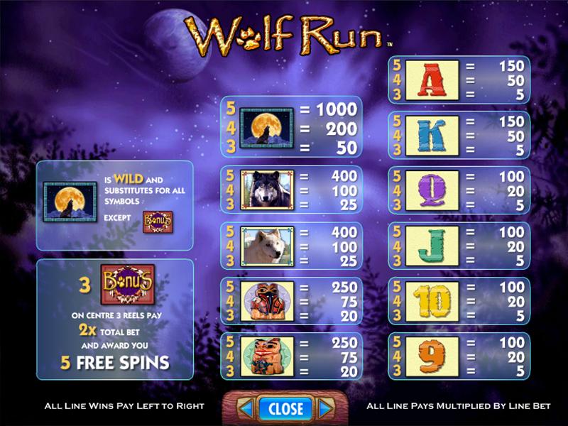 Wolf Run online gratis